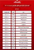 قیمت خودروهای لاکچری در تهران + جدول