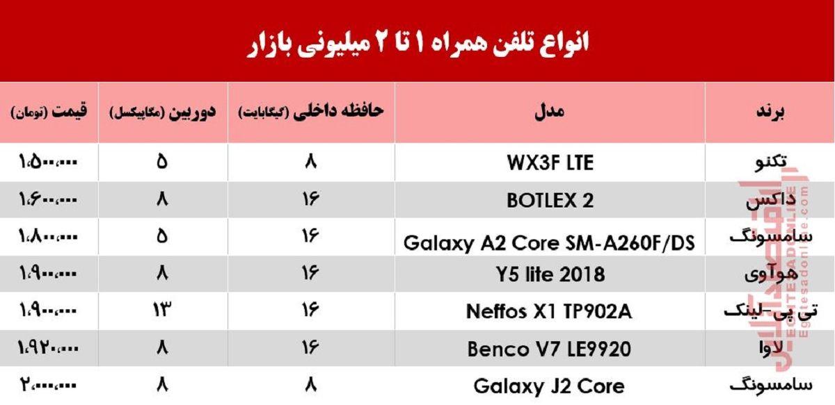 ارزانترین موبایلهای بازار چند؟ +جدول