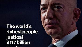 ضرر میلیاردها دلاری ثروتمندان جهان/ سقوط چشمگیر سهام در آمریکا