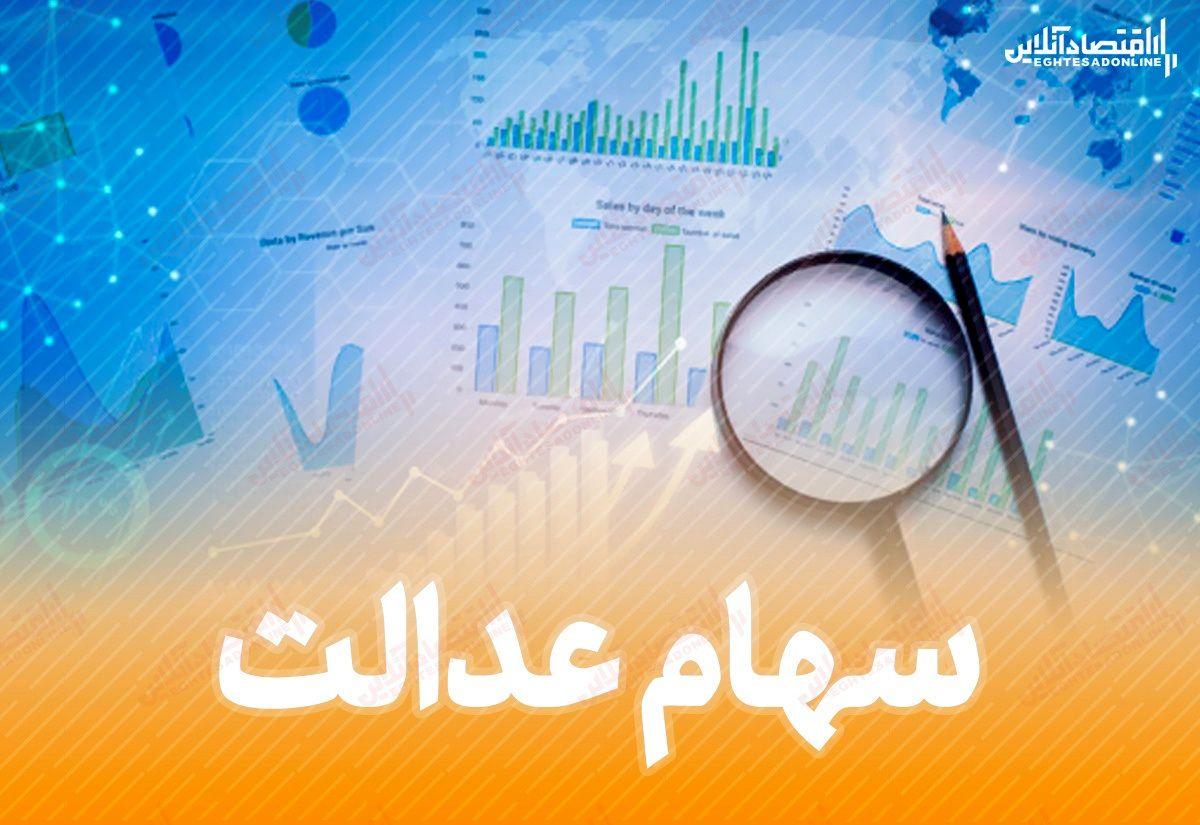 فوری/ اعلام واجدان شرایط دریافت سود سهام عدالت