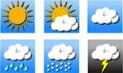 آخرین وضعیت آب و هوایی کشور در سه روز آینده