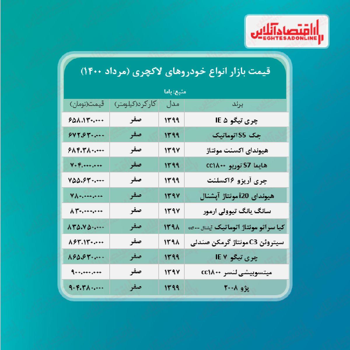 قیمت خودروهای لاکچری + جدول