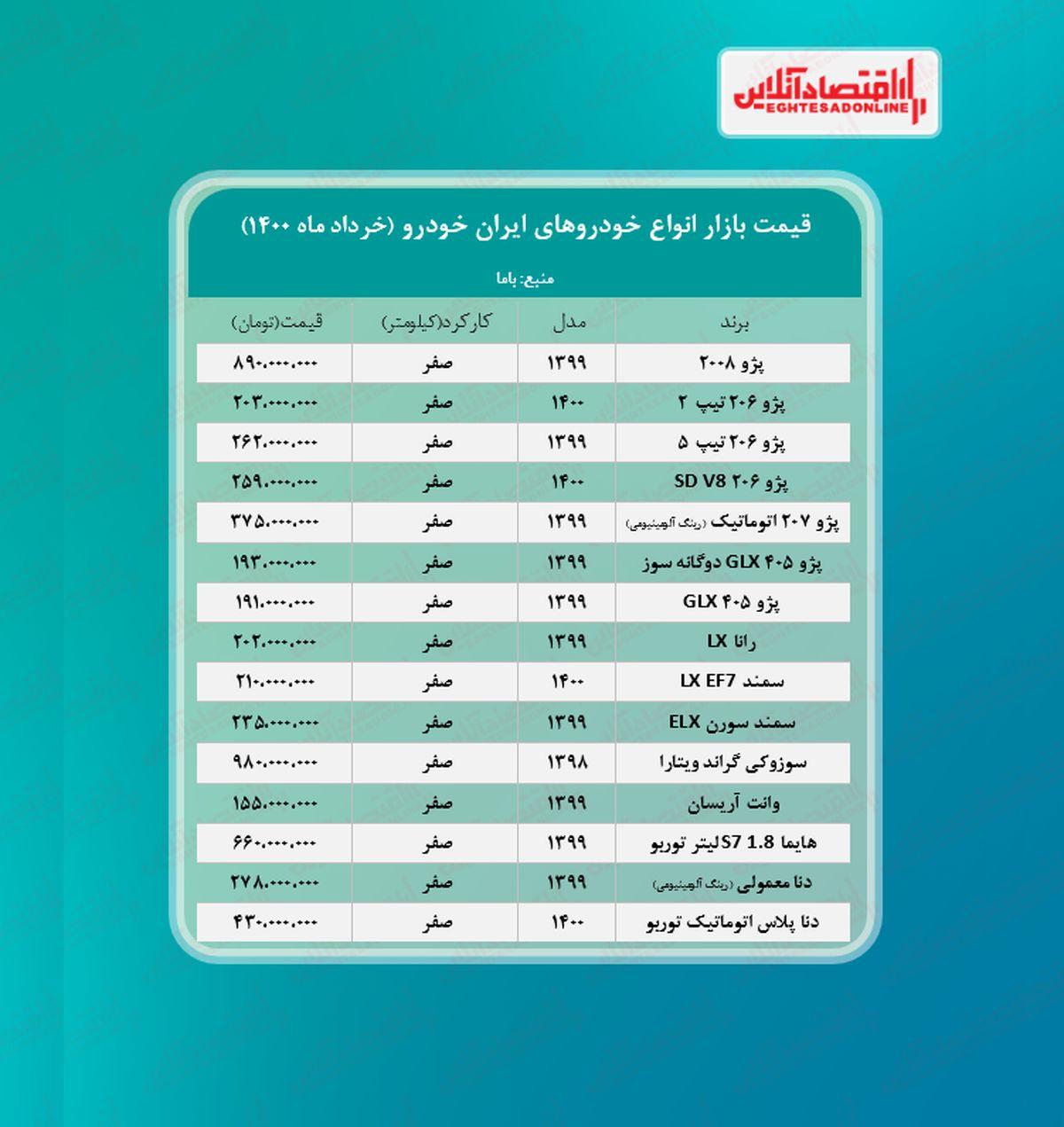 قیمت محصولات ایران خودرو امروز ۱۴۰۰/۳/۶