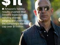 افزایش ارزش سهام آمازون/ هزار میلیارد دلار ارزش شرکت بزرگ خردهفروشی