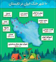 ١٠ شهر خنک ایران در تابستان +اینفوگرافیک
