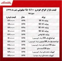 خودروهای ۱۵۰میلیونی بازار تهران +جدول