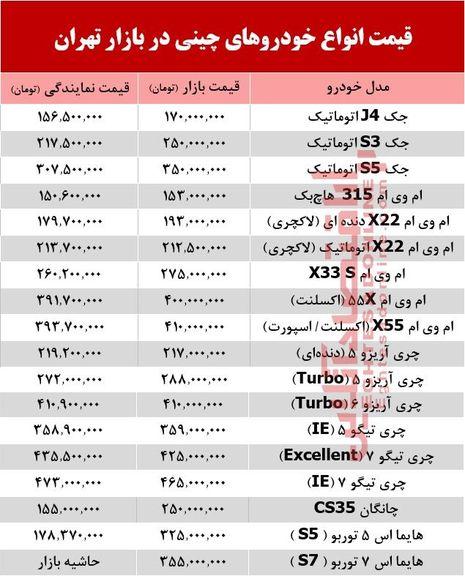 خودروهای چینی در بازار تهران چند؟ +جدول