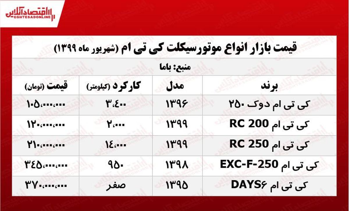 قیمت انواع موتور KTM +جدول