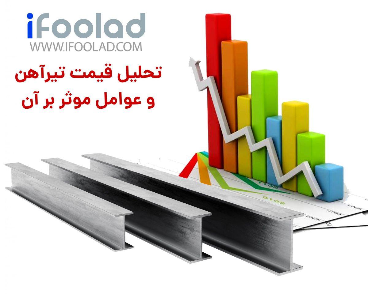 تغییر درصد شیوه نامه چه تاثیری بر بازار فولاد میگذارد؟