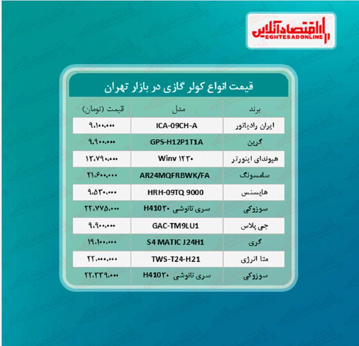 قیمت جدید کولر گازی (خرداد ۱۴۰۰)