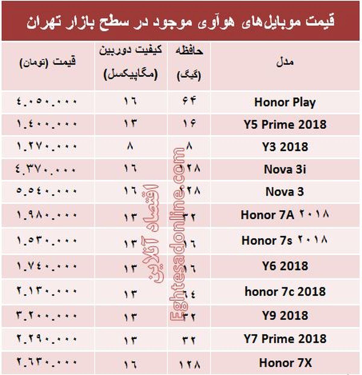 قیمت موبایلهای هوآوی در بازار +جدول