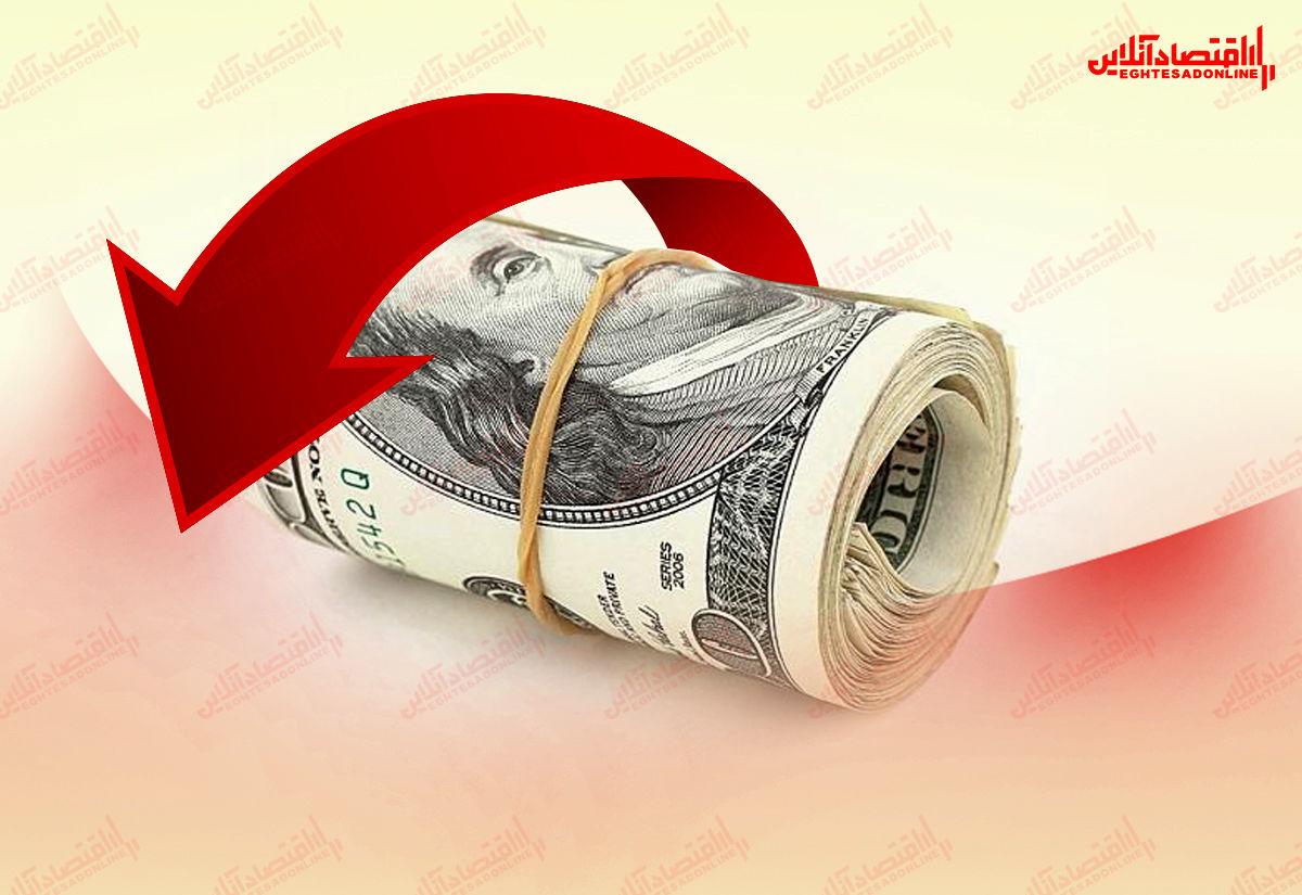 پیش بینی قیمت دلار در سال ۱۴۰۰