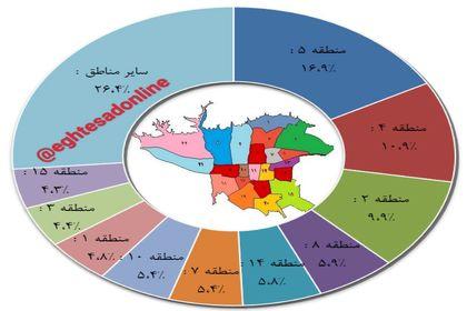 معاملات مسکن در کدام مناطق تهران بیشتر است؟ +اینفوگرافیک