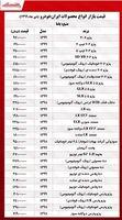 قیمت محصولات ایران خودرو امروز ۹۹/۱۰/۱۵