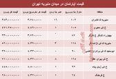 قیمت آپارتمان در میدان منیریه تهران؟ +جدول