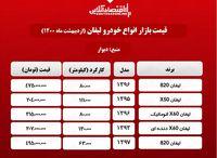 قیمت خودرو لیفان در تهران + جدول