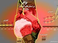 عصبانیترین زنان و مردان ایران کجا زندگی میکنند؟ +اینفوگرافیک