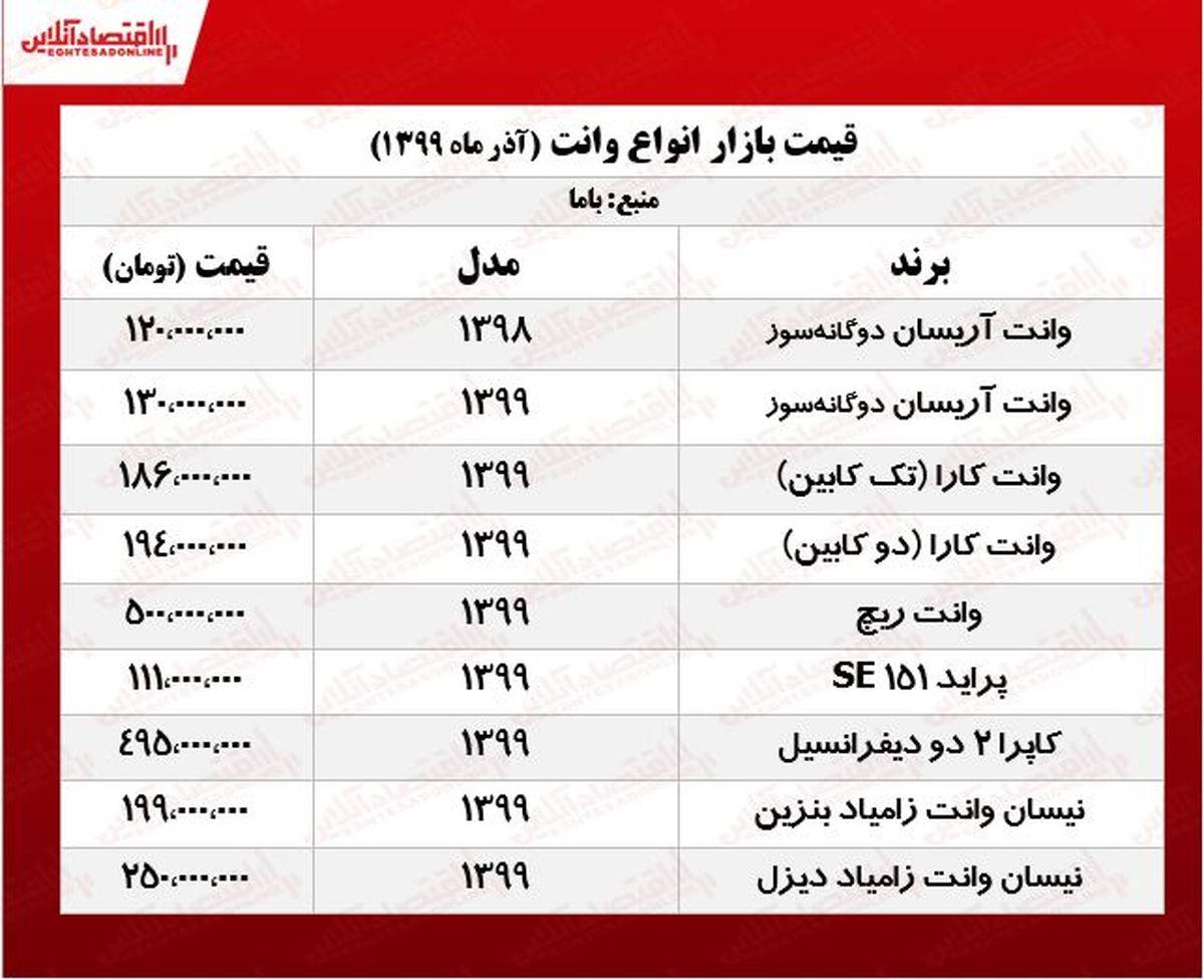 قیمت آریسان در پایتخت +جدول