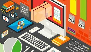 رشد ۸۰درصدی صادرات خدمات فنیمهندسی +اینفوگرافیک