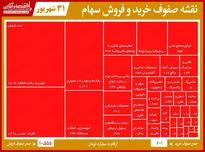 صف فروش ۱۰هزار میلیاردی بورس تهران!