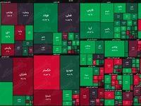 نقشه بازار سهام بر اساس ارزش معاملات/ رشد شتابان شاخص کل باز هم در ابتدای روز اتفاق افتاد