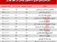 آپارتمانهای متری 5 میلیون تهران کجاست؟ +جدول