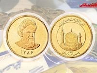 پیش بینی قیمت طلا (۱۳۹۹/۵/۲۵)