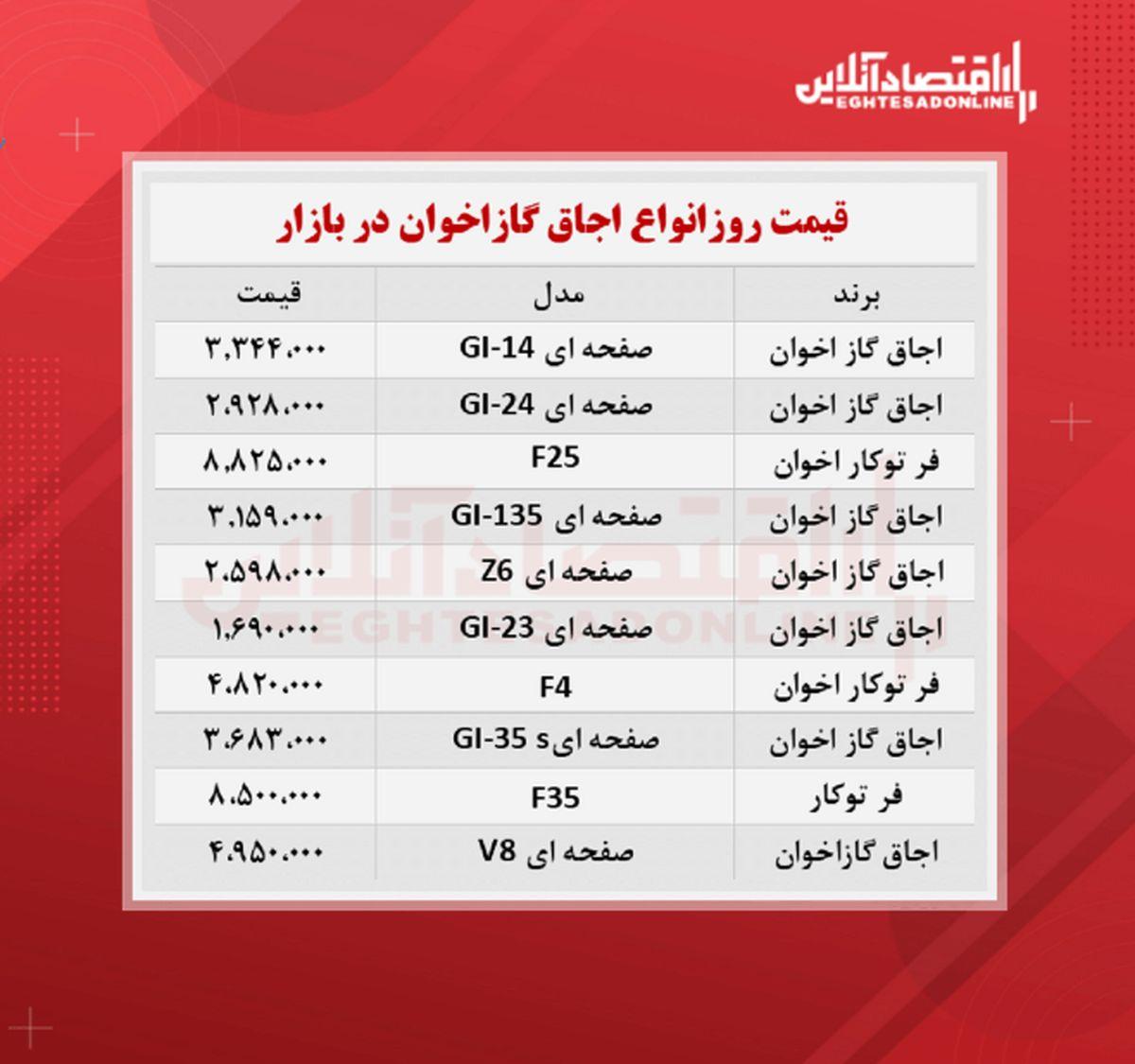 قیمت انواع اجاق گاز اخوان چند؟