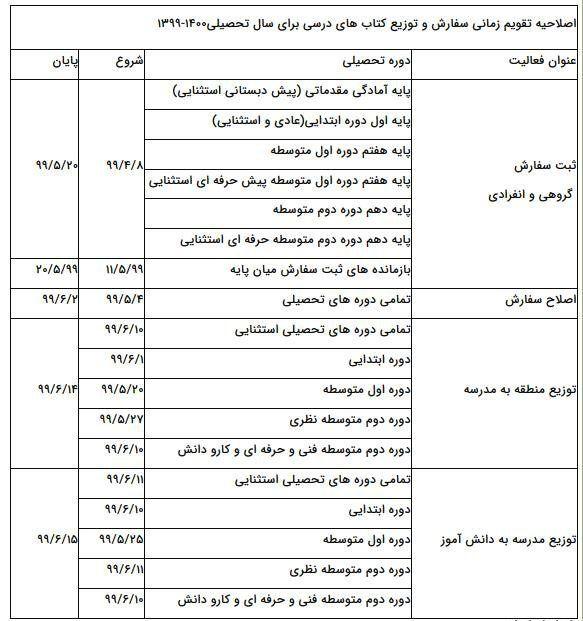 اصلاح تقویم زمانی دریافت کتب درسی سال تحصیلی جدید/ توزیع تمام کتب درسی تا ۱۴ شهریور