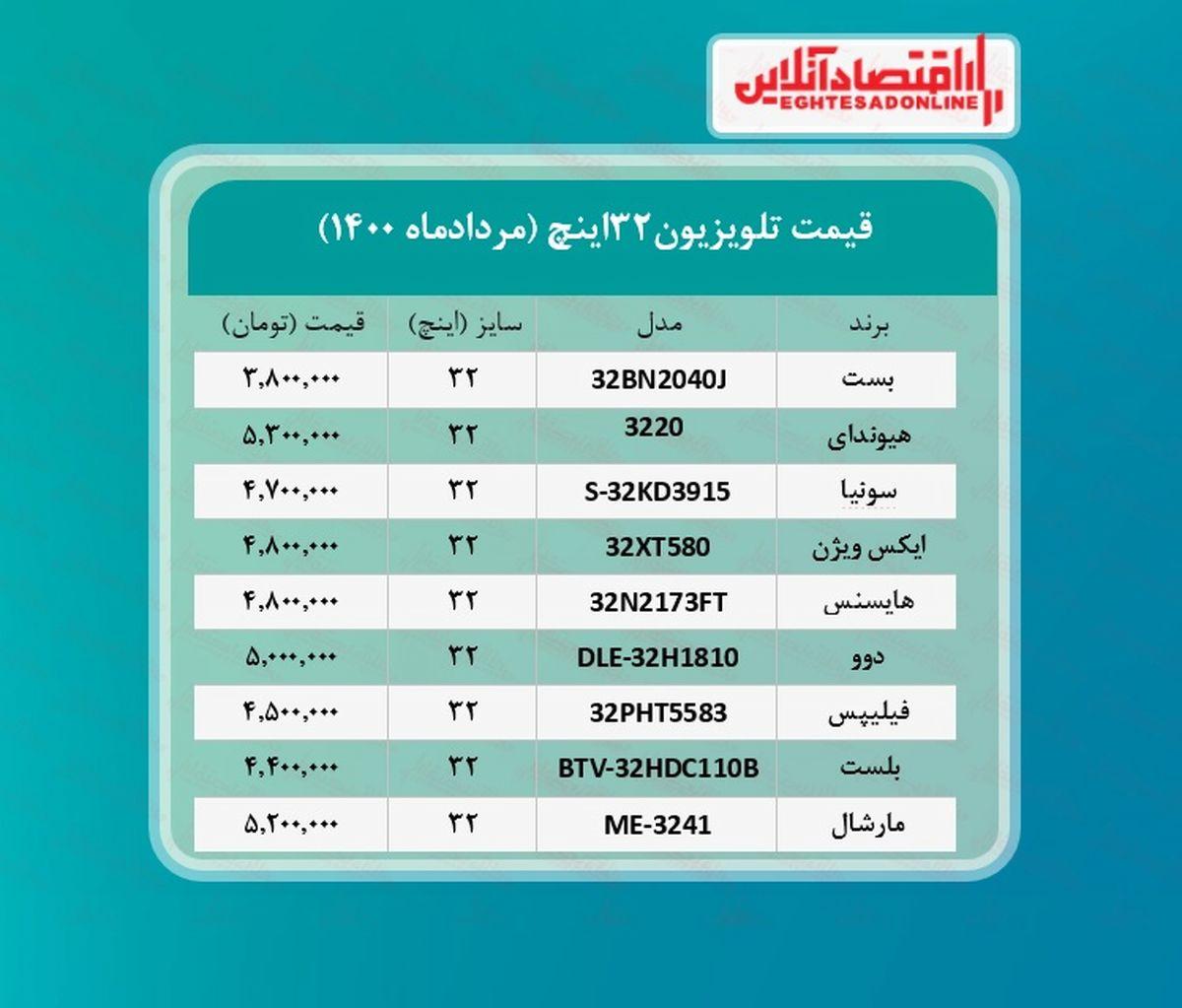 قیمت تلویزیون ۳۲اینچ / ۱۳مردادماه