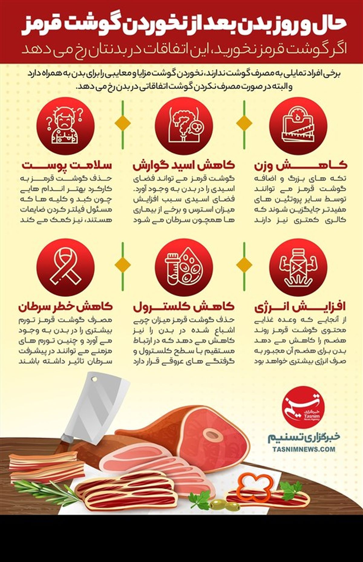 حال و روز بدن بعد از نخوردن گوشت قرمز