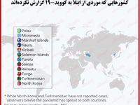 کدام کشورها هیچ مورد ابتلای به کرونا گزارش نکردهاند؟/ ارتباط انزوای جهانی و کرونا