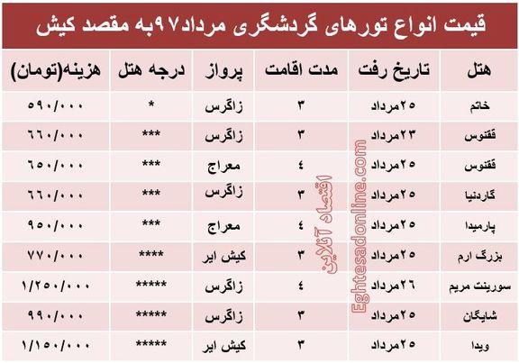 قیمت تور کیش در مرداد۹۷ +جدول