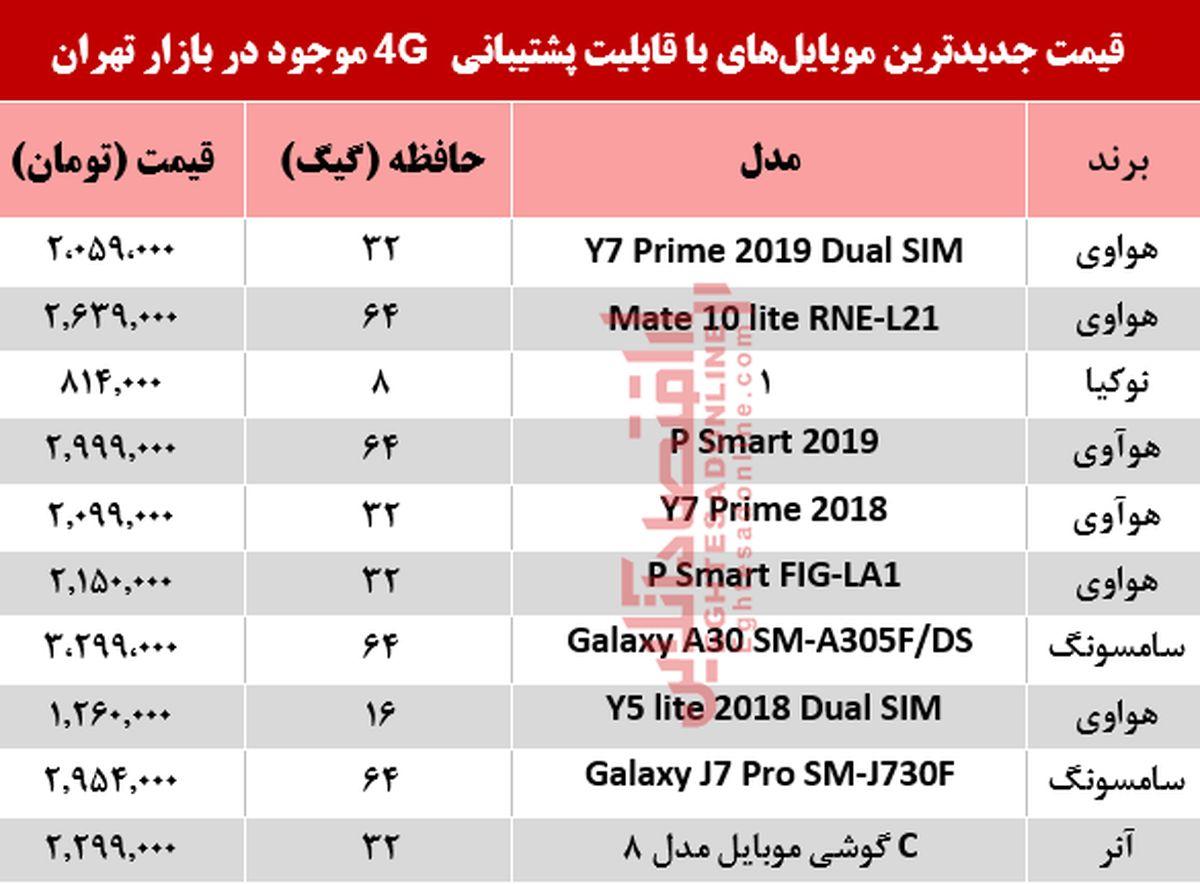 قیمت انواع موبایلهای باپشتیبانی4G +جدول