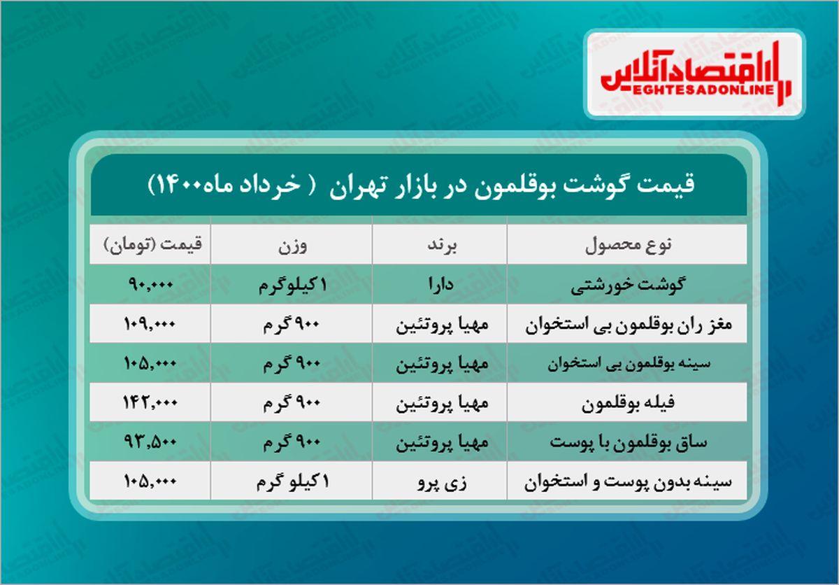 قیمت جدید گوشت بوقلمون در بازار (خرداد۱۴۰۰) + جدول