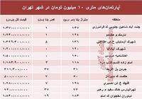 آپارتمانهای متری ۱۰ میلیون تومان شهر تهران کجاست؟ +جدول