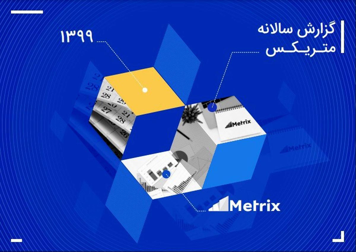 سامسونگ و همراه اول پراستفاده ترین برندها در ایران