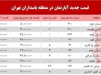 قیمت آپارتمان در منطقه پاسداران +جدول