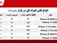 انواع موبایل اپل چند؟ +جدول