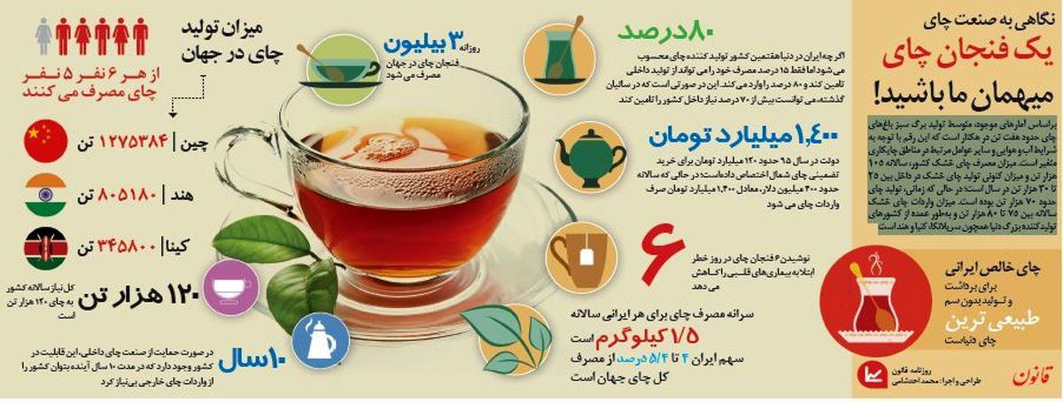 سرانه مصرف چای برای هر ایرانی چقدر است؟ +اینفوگرافیک
