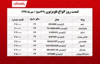 قیمت جدید انواع تلویزیون ۳۲اینچ +جدول