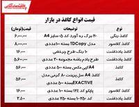 انواع کاغذ در بازار تهران چند؟ +جدول