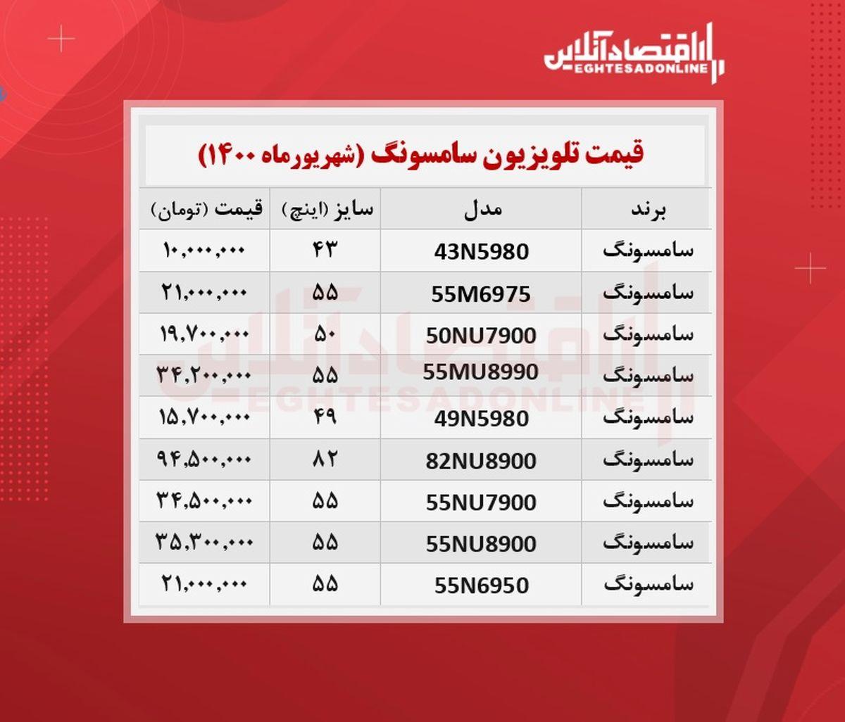 قیمت تلویزیون سامسونگ / ۲۱شهریورماه