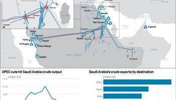 پالایشگاههای مقاصد آسیایی نفت عربستان درخطراند/ ناامنی خط لولهای که قرار بود تنگه هرمز را دور بزند