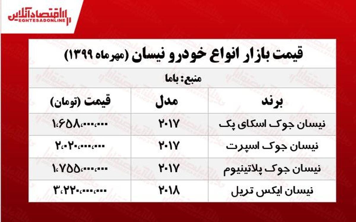 قیمت روز انواع نیسان +جدول
