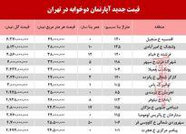قیمت آپارتمان 2خوابه در تهران +جدول