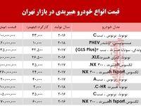 قیمت خودرو هیبریدی در بازار تهران؟ +جدول