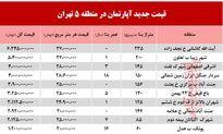 قیمت آپارتمان در منطقه 5 تهران +جدول