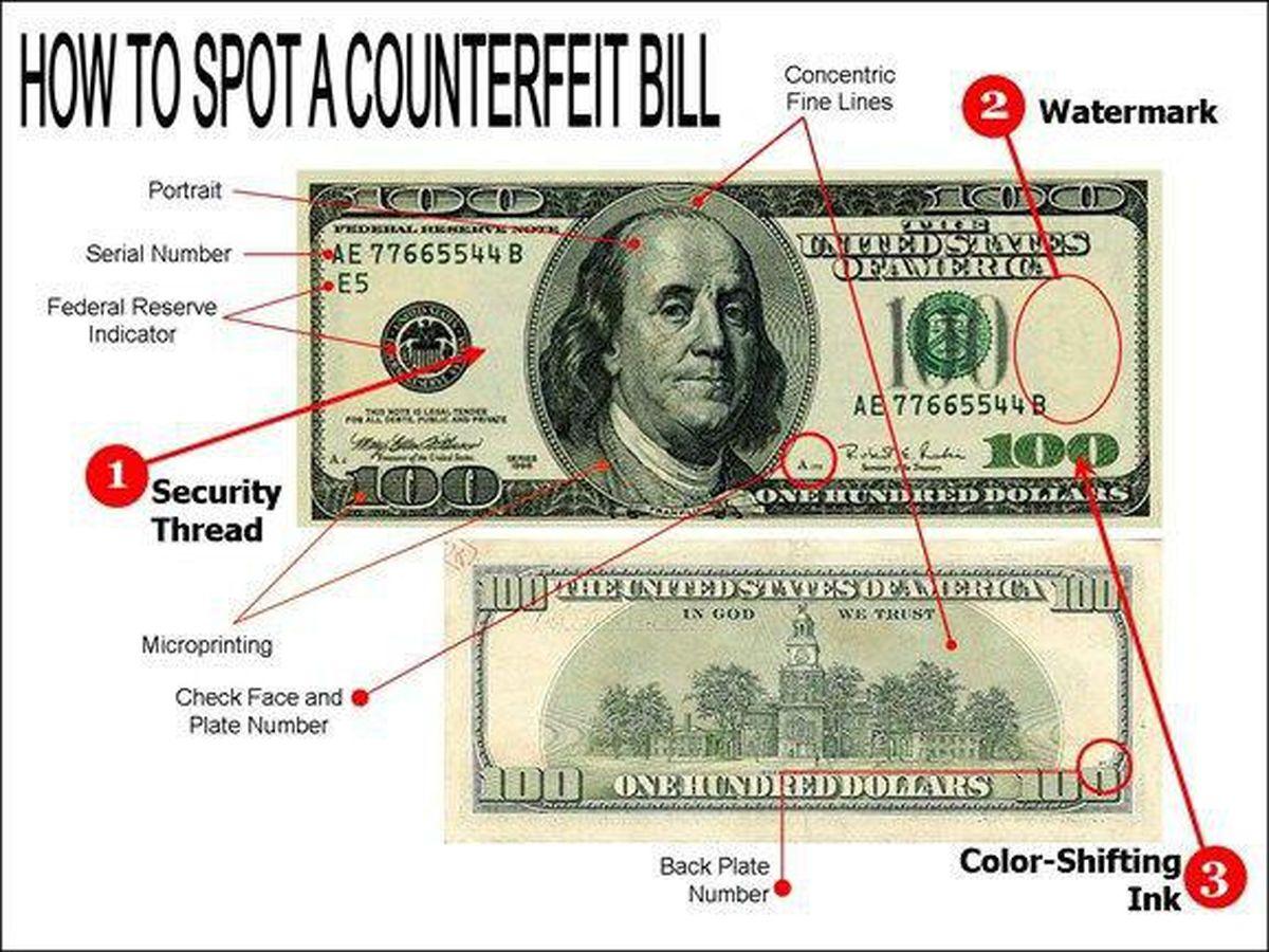 چگونه دلار تقلبی را تشخیص دهیم؟ +عکس
