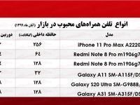 قیمت محبوبترین موبایلهای بازار  +جدول
